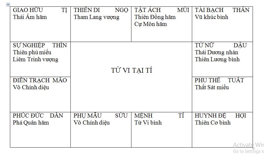 COI LỤC THẬP TINH HỆ LÀM CHỦ 5
