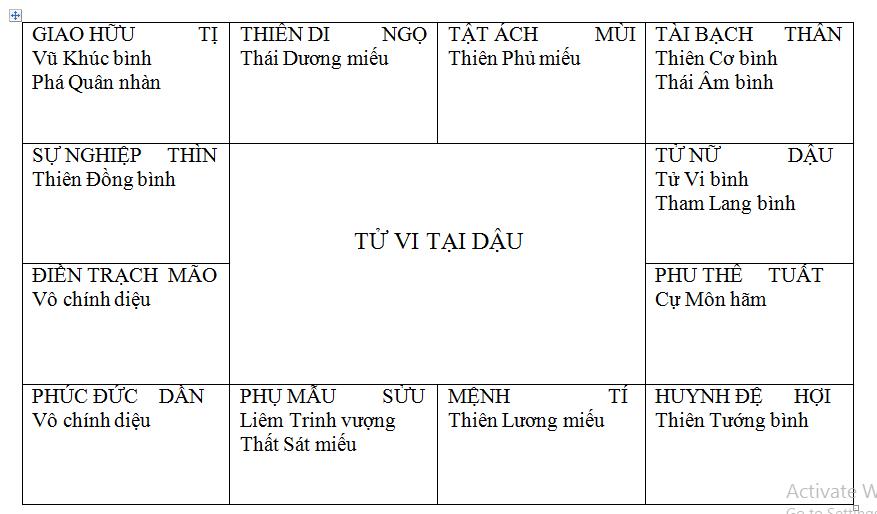 COI LỤC THẬP TINH HỆ LÀM CHỦ 15