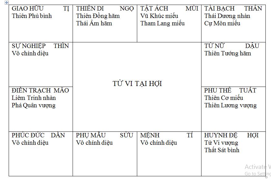 COI LỤC THẬP TINH HỆ LÀM CHỦ 17