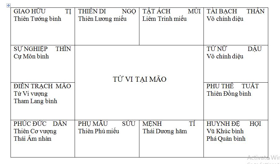 COI LỤC THẬP TINH HỆ LÀM CHỦ 8