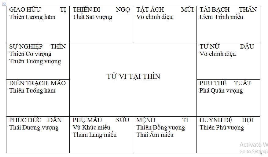 COI LỤC THẬP TINH HỆ LÀM CHỦ 9