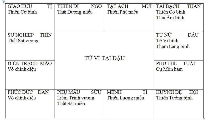 COI LỤC THẬP TINH HỆ LÀM CHỦ 11