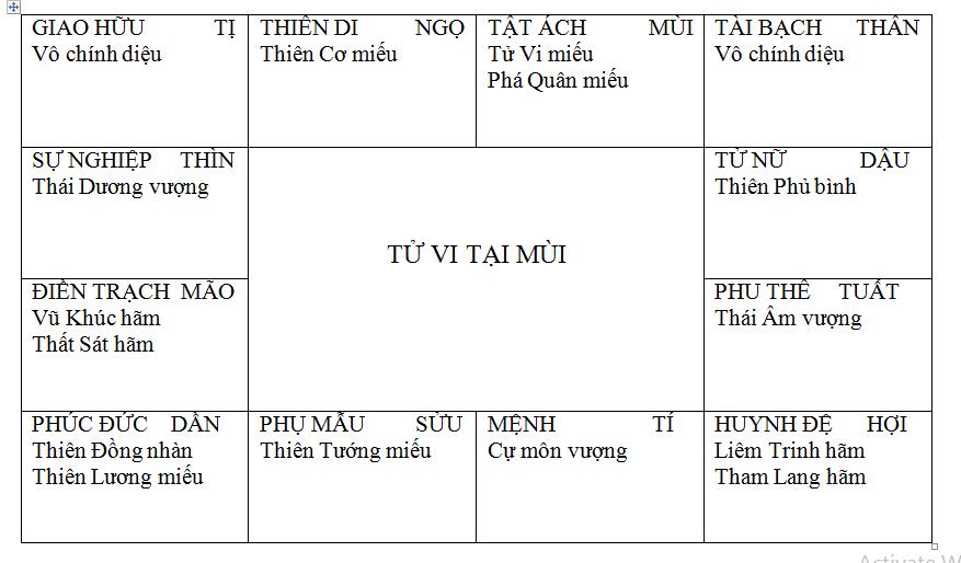 COI LỤC THẬP TINH HỆ LÀM CHỦ 13