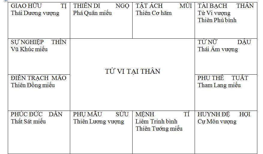 COI LỤC THẬP TINH HỆ LÀM CHỦ 14