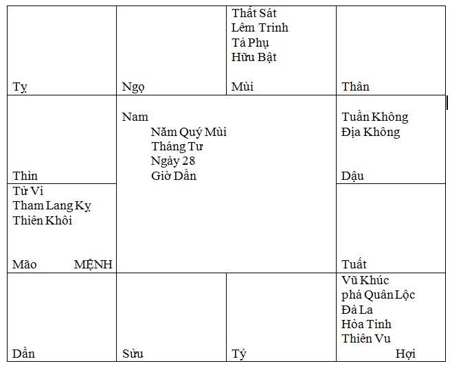 """TỬ VI THAM LANG TRONG """"KHÔNG MÔN THỤ ẤM"""" 6"""