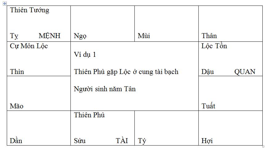 """""""TÀI CƯ TÀI VỊ"""" GIÀU CÓ XA HOA 5"""