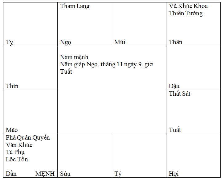 CHÚNG THUỶ TRIỀU ĐÔNG CHỦ HAO TÁN 11