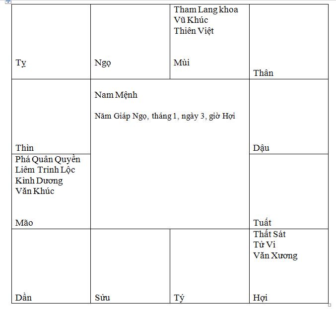 CHÚNG THUỶ TRIỀU ĐÔNG CHỦ HAO TÁN 12
