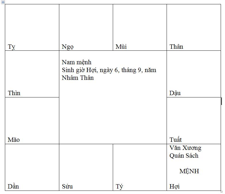 VÌ BỊ XỬ TỘI NÊN PHẢI XA QUÊ HƯƠNG 9