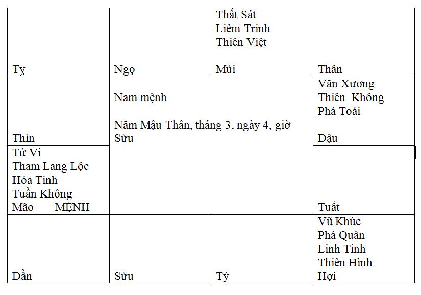 VUA VÔ ĐẠO CHỦ VỀ GIAN TÀ 8