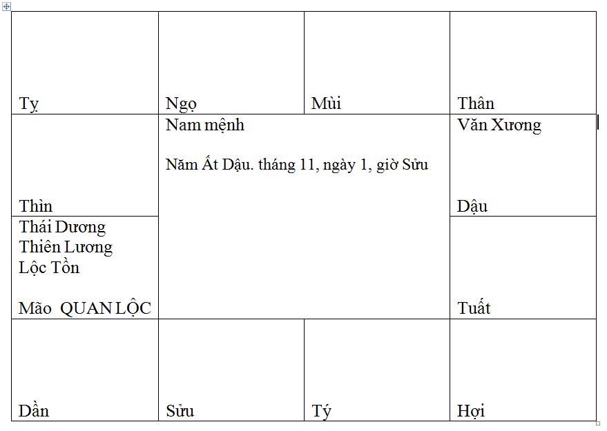 THÁI DƯƠNG VĂN XƯƠNG LỢI KHOA DANH 12