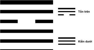 quẻ tiểu súc - phong thiên tiểu súc